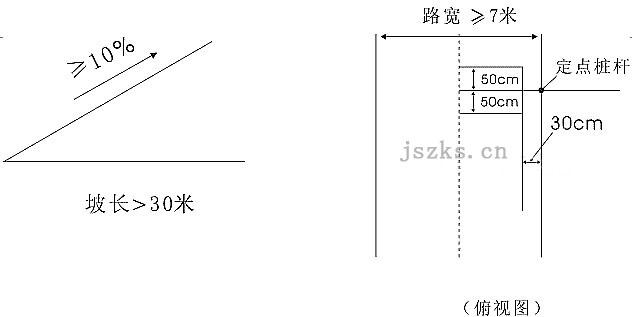 (三)驾驶技巧:( 1 )定点停车的关键是兼顾好前后、左右的方向与距离、同样可借用参照物。即设定车身上的一个固定点、与考场上的某一物体对齐。比如,以右车门内的车窗按钮,对应坡道右边某一棵树,一旦两者对齐,就马上停车。( 2 )坡道起步最怕熄火、倒溜,要注意3个步骤。首先是轻带油门,慢松离合器;其次是一旦感觉车子已有向前的动力,就应松手剎,同时略加油门;最后是车子一经起步,就慢慢松开离合器。